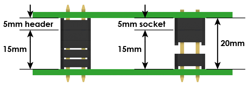 pcb stacking parallel elevated socket examples